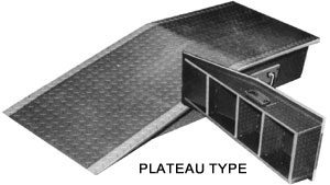 Aluminum Wheel Ramps